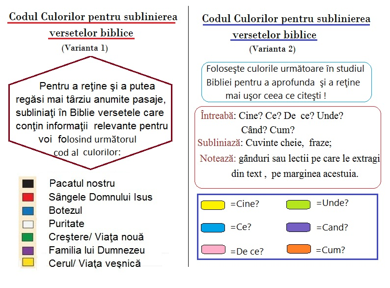 codul culorilor 1,2