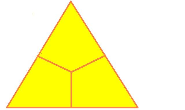 Triunghiul Trinitatii
