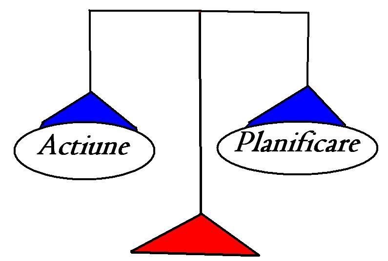 Actiune-VS-Planificare