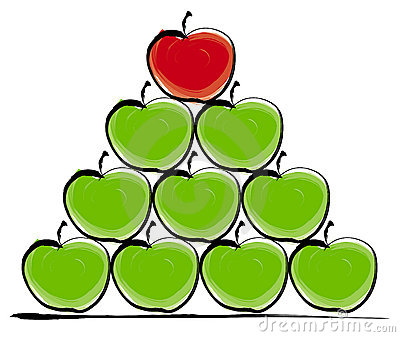 StackofApples