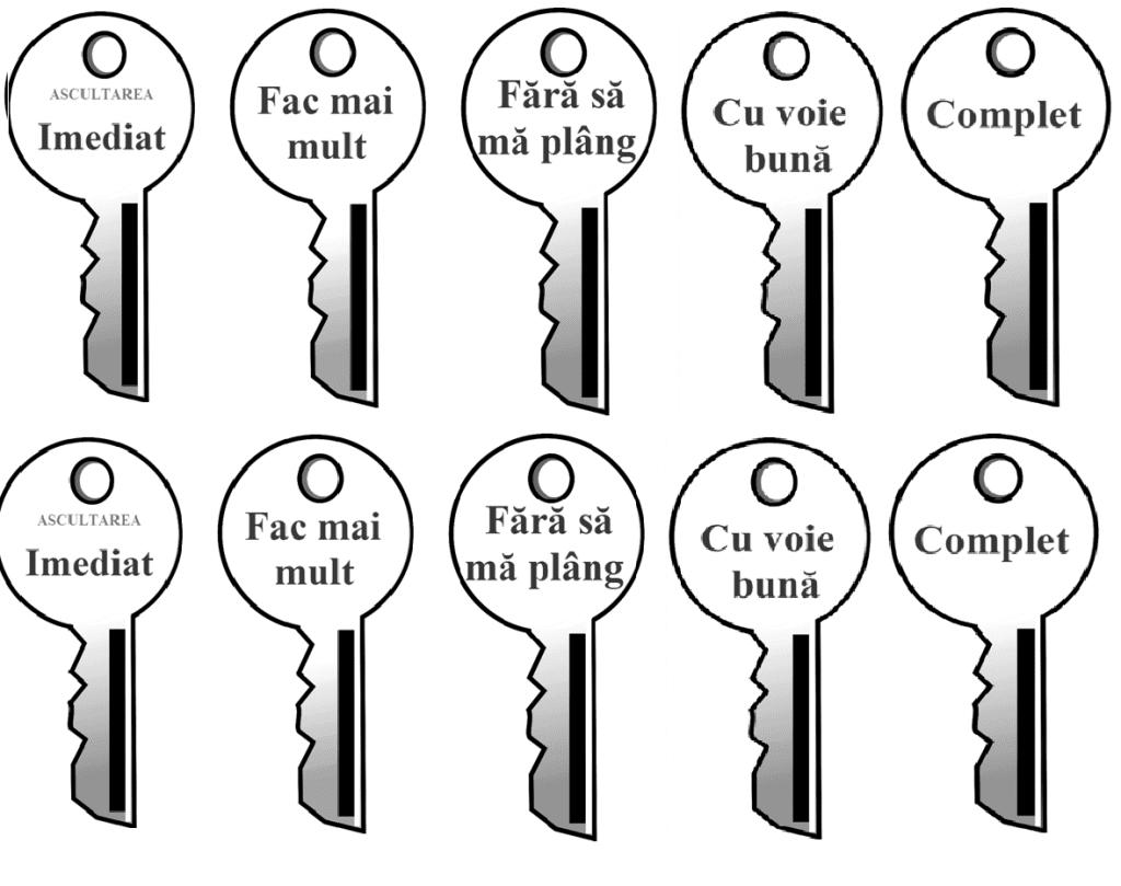 cheile