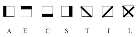 semne grafice- cod